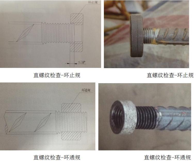 [北京]居住区市政工程综合管廊施工组织设计(289页,长城杯)_4