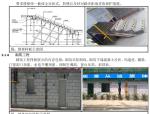 房地产公司工程管理手册(管理篇)