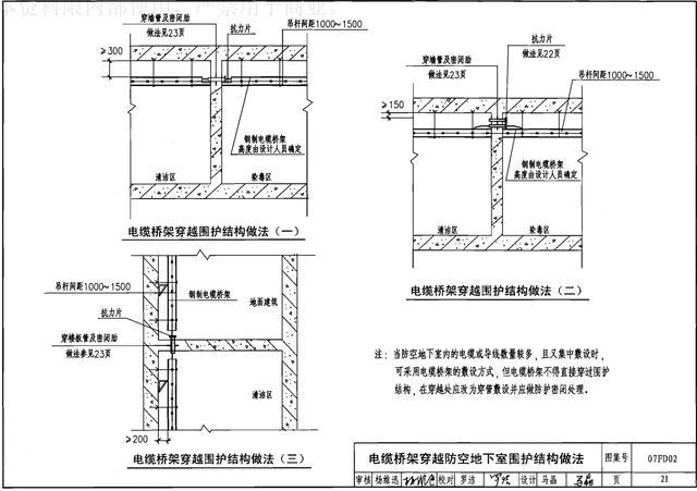 涨知识!地下室人防工程机电安装最全图文详解(附安装图集)