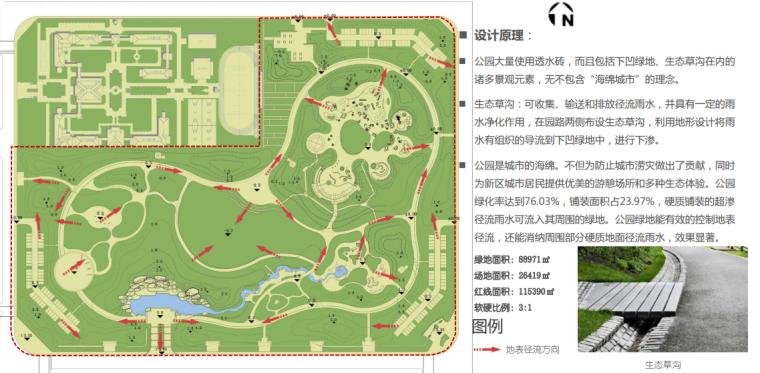 [河北]固安海德公园景观概念方案设计_7
