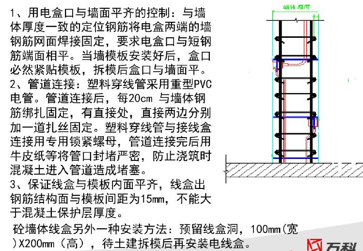 万科集团水电工艺节点做法解读_2