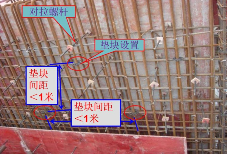 現場墻、板、梁鋼筋連接施工要點及常見問題_19