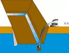 工程降水常用方法对比及常见问题应急措施_2