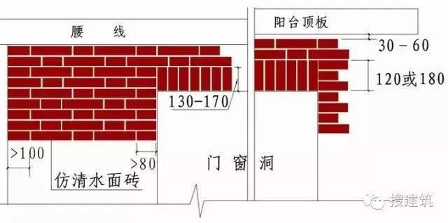 建筑外墙的做法(示意图),太实用了!!!
