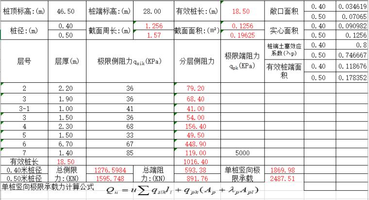 预应力管桩(PHC)单桩竖向极限承载力估算(excel)