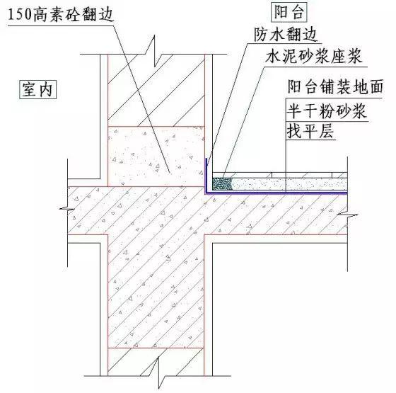 干挂石材、湿贴文化石、GRC装修施工细节_38
