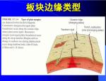 构造地质学研究生课程讲义(857页)
