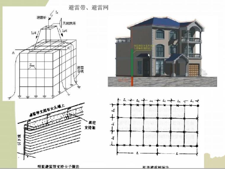 建筑防雷及接地系统案例  115页