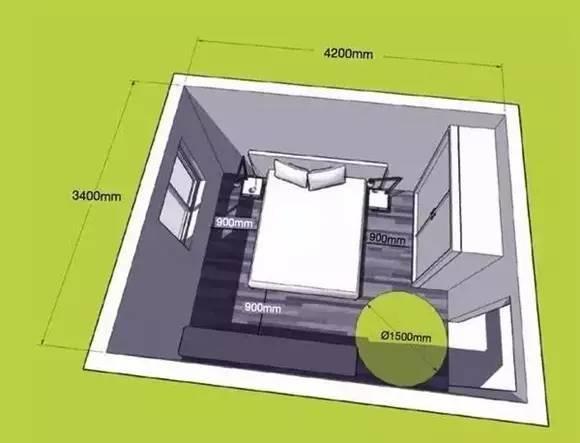 这样的养老室内设计细节,我给满分!!
