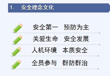 [广东火电]EPC总承包安全管理(共49页)