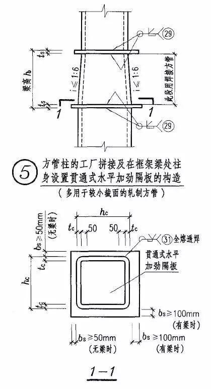 钢结构梁柱连接节点构造详解_22