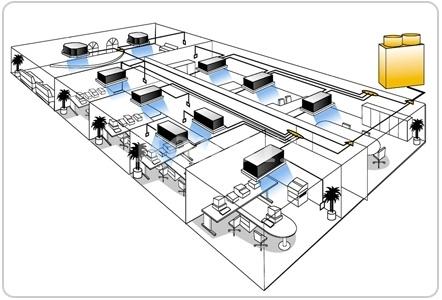 VRV空调样本资料下载-空调系统设计的基本设计步骤及其主要设计程序
