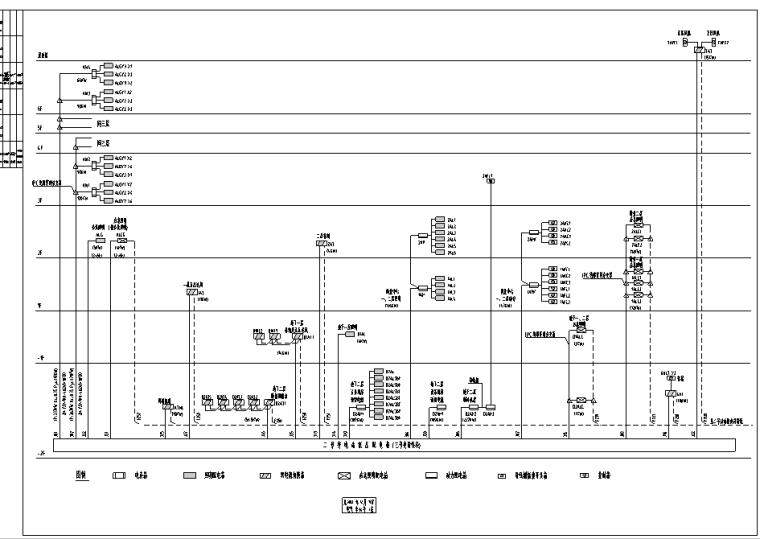 大型地标式商业中心(配电)全套图纸