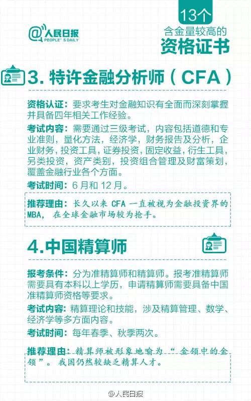 国务院取消一大批证书,剩下这13个资格证书含金量最高!_2