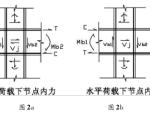 浅谈框架结构梁柱节点核心区的结构设计-林利坚