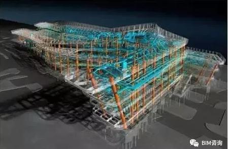 建筑工程造价审计的方法及应用
