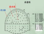 隧道工程课件7(隧道钻爆法施工作业)