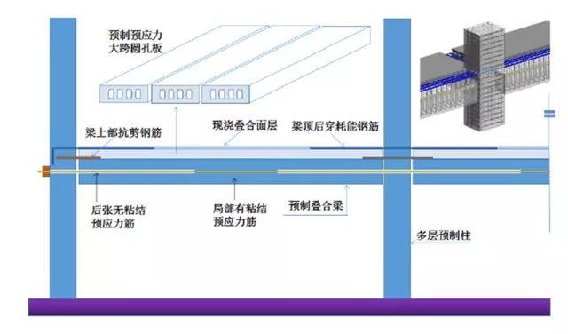 打二次结构柱的设备挠筑二次结构机械