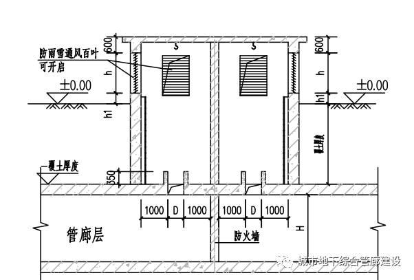 两个地下综合管廊通风系统设计_25