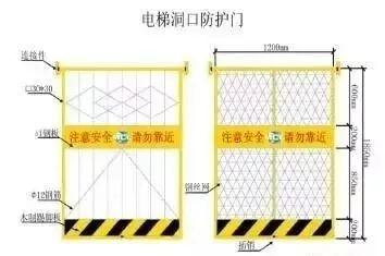 临边洞口防护标准化_15