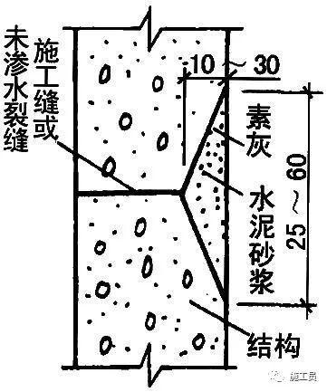 最详细的地下室防水工程施工做法!_16