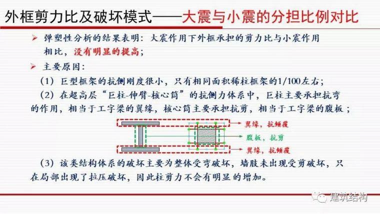 华东院总工周建龙:从抗震概念设计到基于破坏模式的设计_32