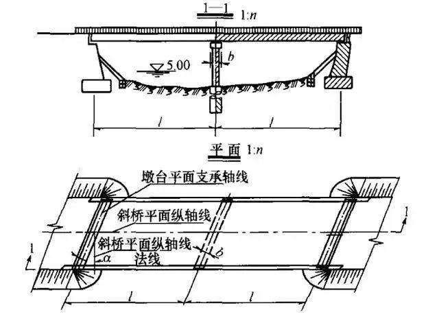 桥涵、隧道工程结构制图篇!_14