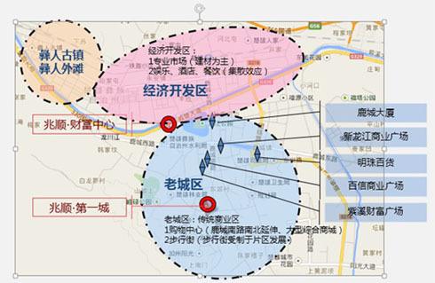 [全案设计]七彩楚雄第一城——有城市温度的商业综合体