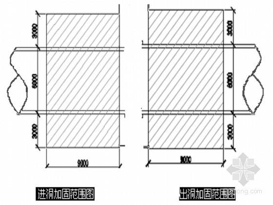 [广东]地铁端头加固素混凝土桩与袖阀管注浆施工方案