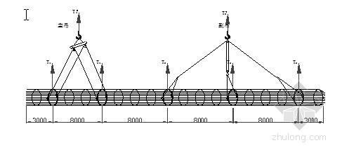[广东]深基坑围护结构钻孔桩钢筋笼吊装专项施工方案