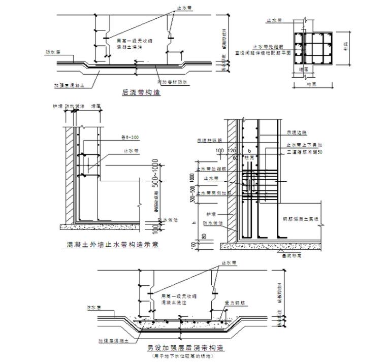 农民回迁安置房项目混凝土工程专项施工方案(42页)