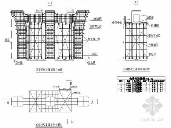 [广东]桥梁工程满堂碗扣支架专项施工方案101页(含CAD体系图 计算书)