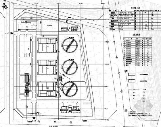 [湖北]污水处理厂初步设计全套工艺图纸