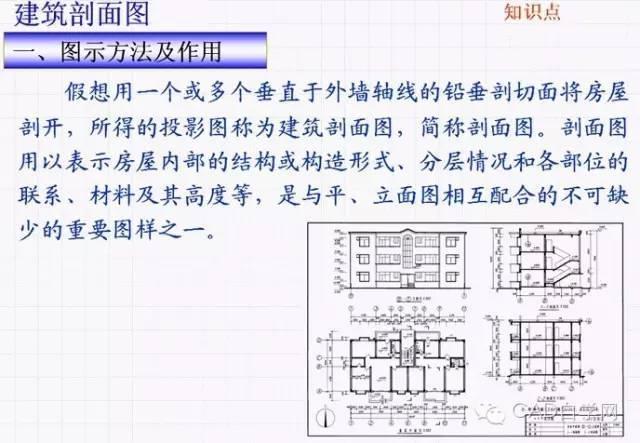 建筑立面图、剖面图基础理论一览_10