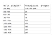 中航科技城A座(中航科技大厦)消防pk10计划施工组织北京赛车95页
