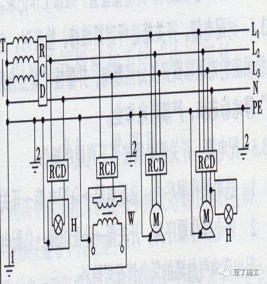 施工现场临时用电如何做?这些强制性标准得知晓_12