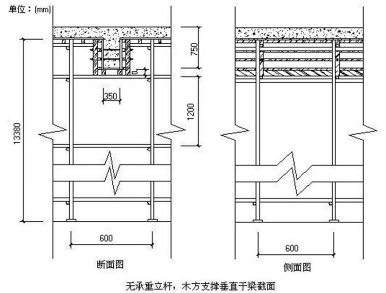 [黑龙江]酒精厂DDGS车间(13.5m)高支模专项施工方案(44页)