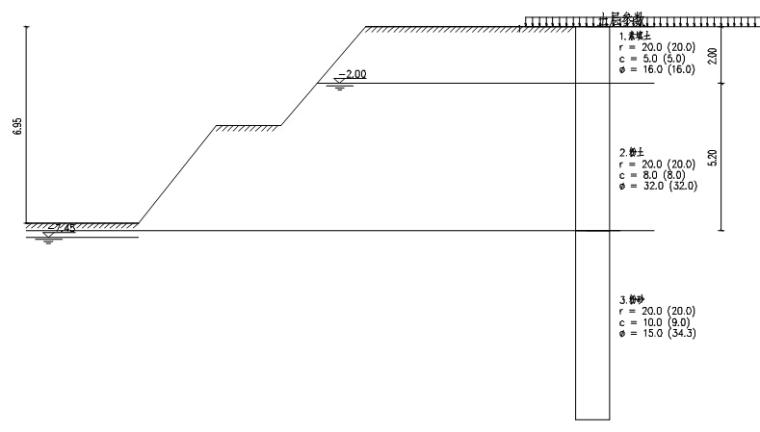 知名地产项目深基坑水泥搅拌桩安全专项施工方案