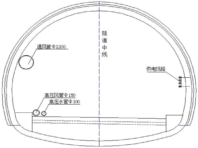 [四川]国道高速公路实施性施工组织设计(133页)
