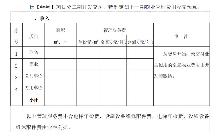 房地产项目物业服务方案范本(共78页)-一期物业管理费用收支预算