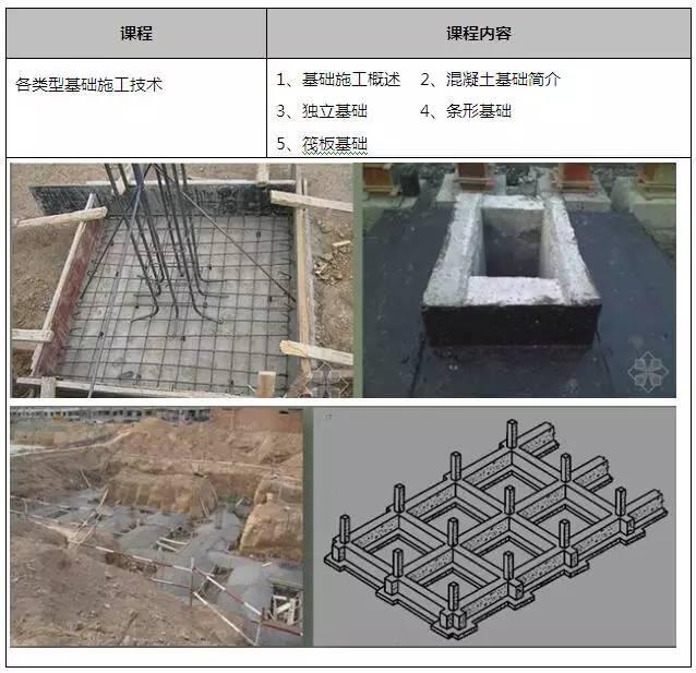 土建施工技术与质量验收全攻略,干货满满!_29