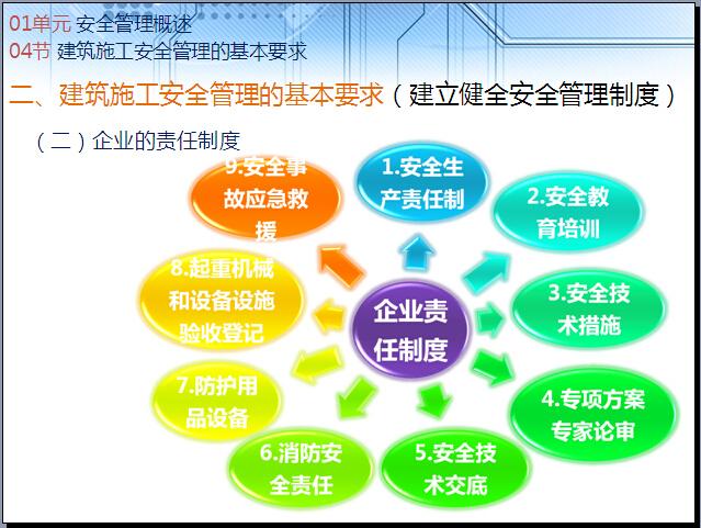 建筑装饰施工安全管理培训(案例分析)