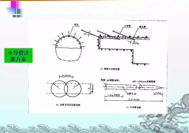 图文|隧道工程施工宝典_90