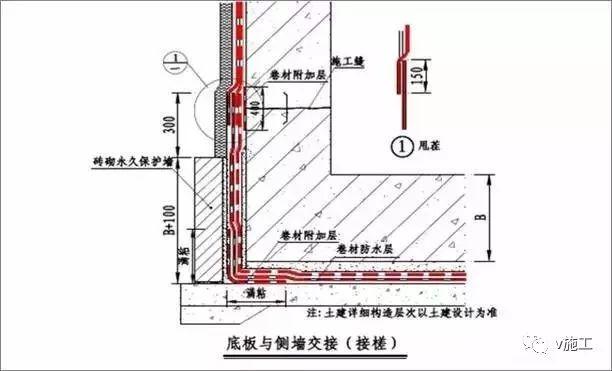 做好建筑防水,先弄懂这30张图_17