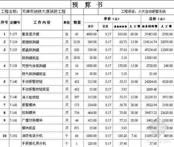 天津地铁大厦消防工程预算书