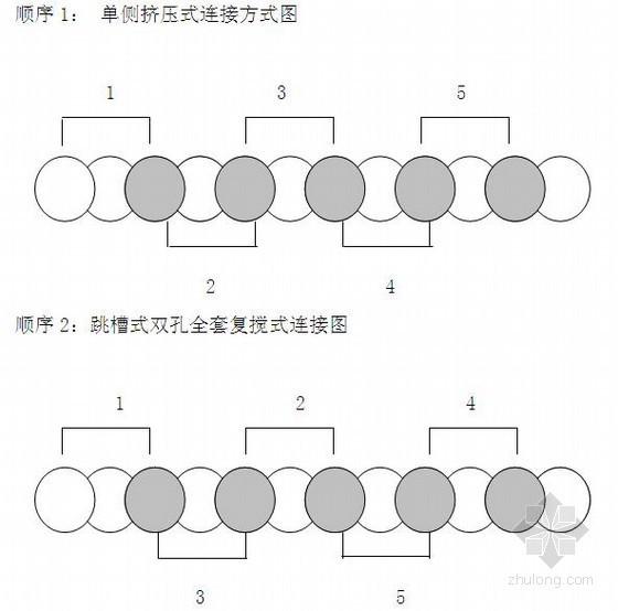 [江苏]地铁附属结构深基坑施工方案(SMW工法桩 钻孔灌注桩)