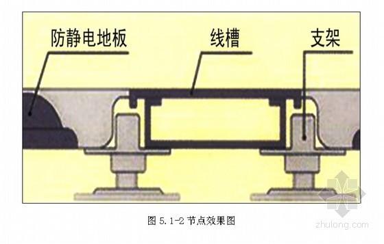 架空线槽型防静电地板施工工法