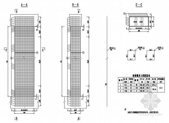 20米空心板薄壁墩扩大基础墩身钢筋节点详图设计