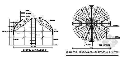 球形现浇屋顶建筑施工技术