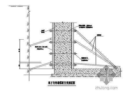 广东某高层住宅小区地下车库工程施工组织设计(人防 框剪结构)